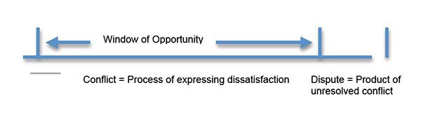 window_of_opportunity