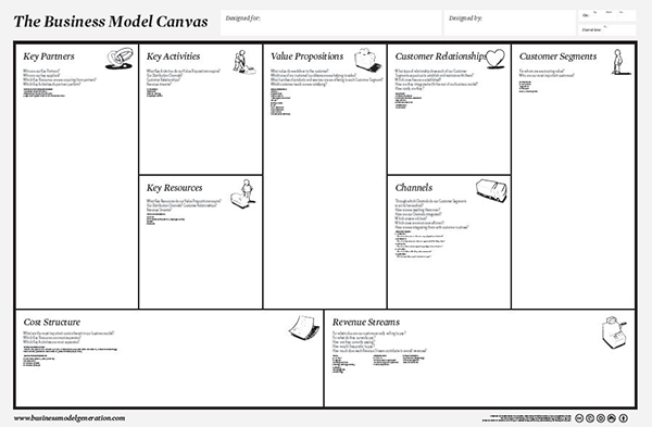 Business Model Canvas Format - click image to get a larger view